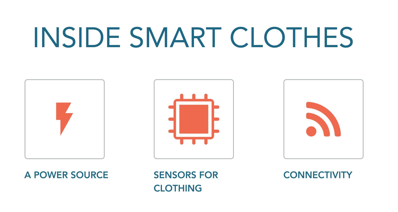 Inside Smart Clothing