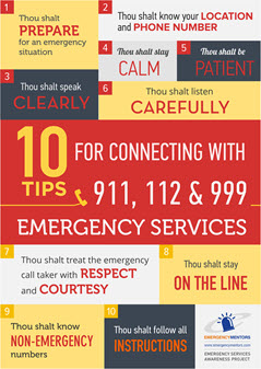 DOWNLOAD THE 10 EMERGENCY SERVICES TIPS POSTER FOR FREE!